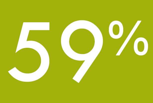 59 Percent
