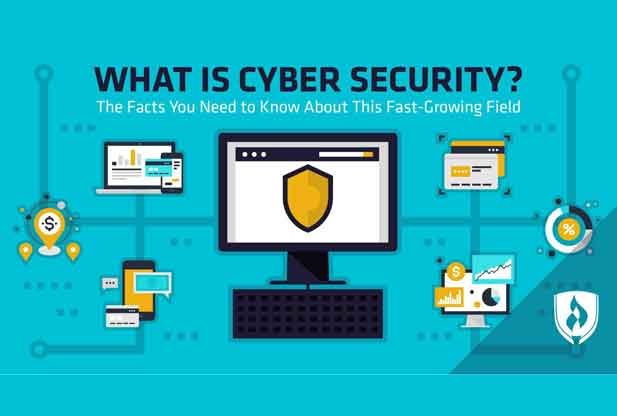 What is cyber security